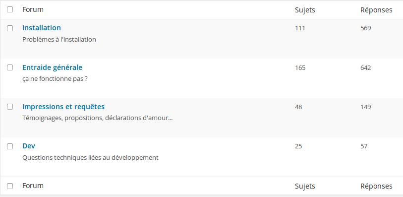 350 sujets forums medintux.org